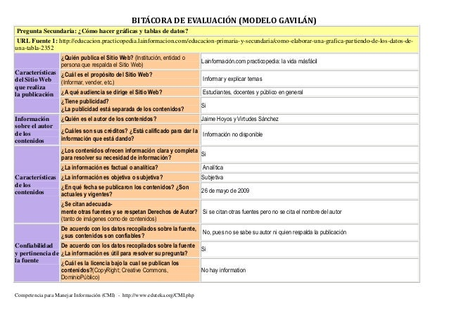 Competencia para Manejar Información (CMI) - http://www.eduteka.org/CMI.php BITÁCORA DE EVALUACIÓN (MODELO GAVILÁN) Pregun...