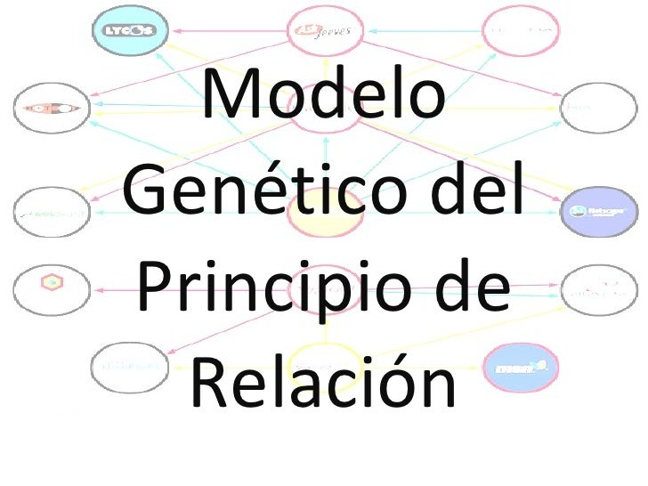 Modelo Genético del Principio de Relación