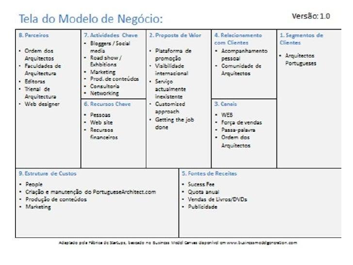 Modelo de negócio: Portuguese Architect                              Versão: 1.0        27 Abril 20128. Parceiros         ...