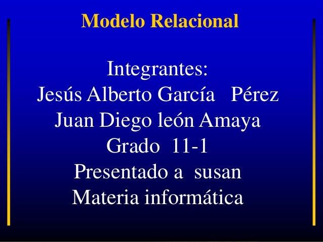 Modelo RelacionalIntegrantes:Jesús Alberto García PérezJuan Diego león AmayaGrado 11-1Presentado a susanMateria informática