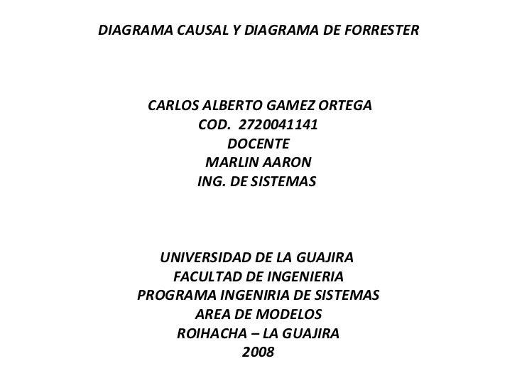 DIAGRAMA CAUSAL Y DIAGRAMA DE FORRESTER   CARLOS ALBERTO GAMEZ ORTEGA COD.  2720041141 DOCENTE MARLIN AARON ING. DE SIS...