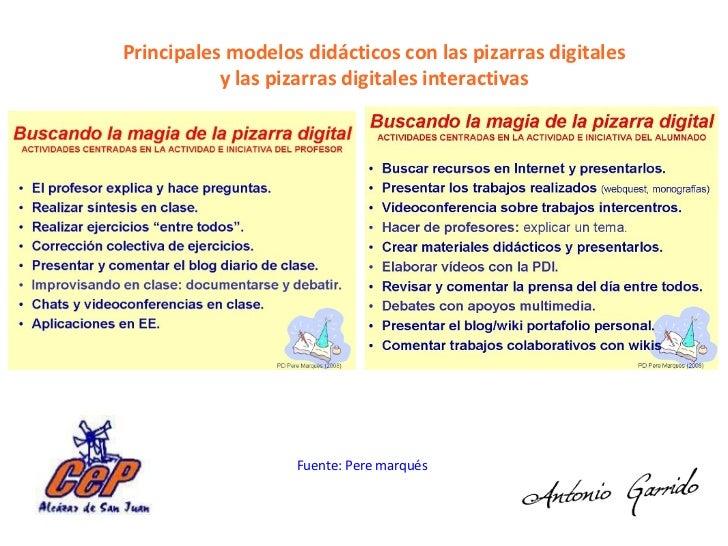 Principales modelos didácticos con las pizarras digitales y las pizarras digitales interactivas Fuente: Pere marqués