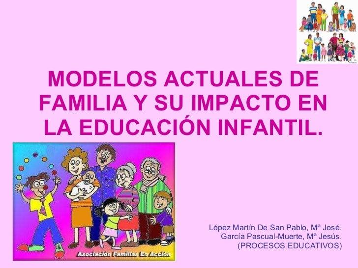 MODELOS ACTUALES DE FAMILIA Y SU IMPACTO EN LA EDUCACIÓN INFANTIL. López Martín De San Pablo, Mª José. García Pascual-Muer...
