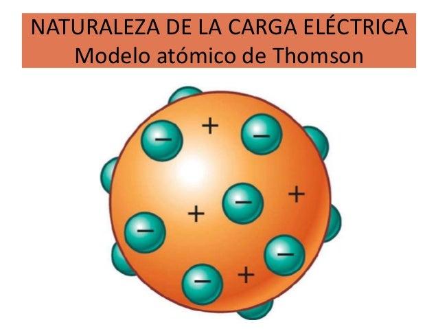 Modelos atómicos jvsp