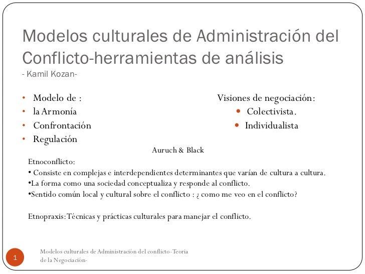 Modelos culturales de administración del conflicto herramientas de análisis