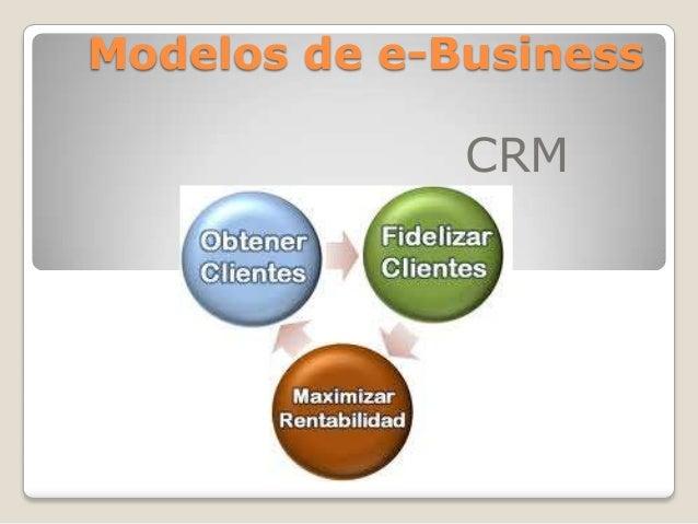 Modelos de e-Business CRM