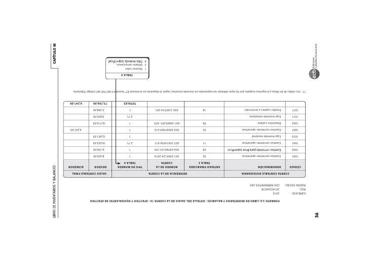 Modelos de formatos inventario y balance