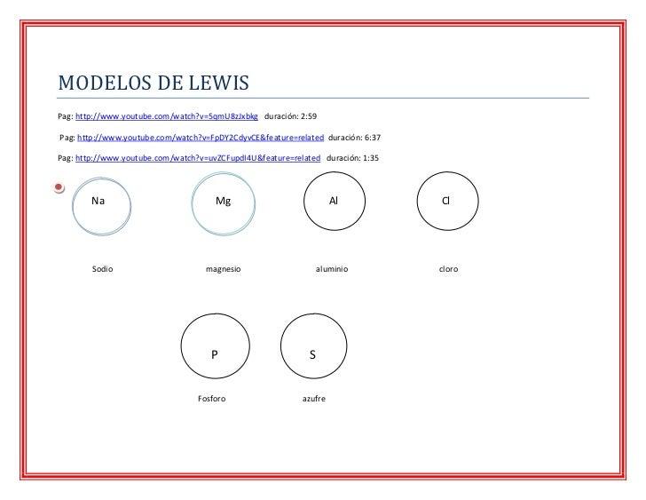 MODELOS DE LEWIS<br />Pag: http://www.youtube.com/watch?v=5qmU8zJxbkg   duración: 2:59<br /> Pag: http://www.youtube.com/w...