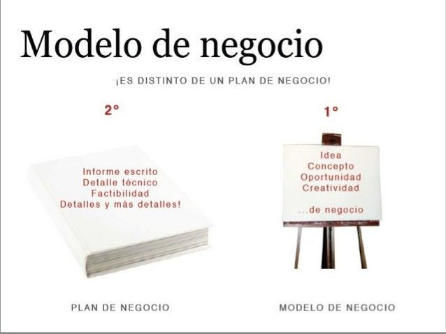 Modelos de negocio canvas full