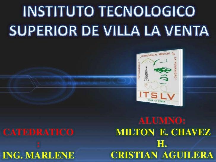 ALUMNO:CATEDRATICO     MILTON E. CHAVEZ      :                H.ING. MARLENE   CRISTIAN AGUILERA