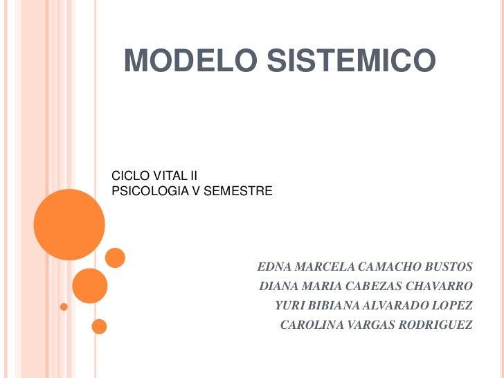 MODELO SISTEMICO<br />CICLO VITAL II<br />PSICOLOGIA V SEMESTRE<br />EDNA MARCELA CAMACHO BUSTOS<br />DIANA MARIA CABEZAS ...