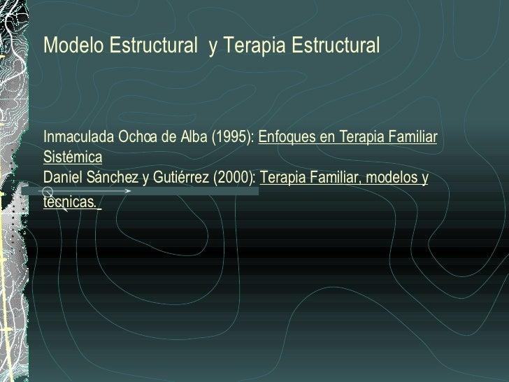 Modelo Estructural  y Terapia Estructural Inmaculada Ochoa de Alba (1995):  Enfoques en Terapia Familiar Sistémica Daniel ...