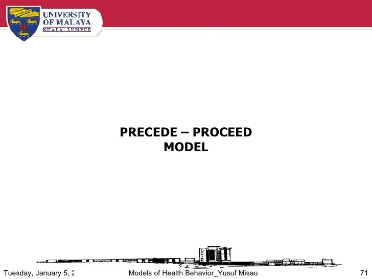 precede proceed model The precede-proceed model is used both for delivery programs in  fix the  problema planning model like precedeproceed, which.