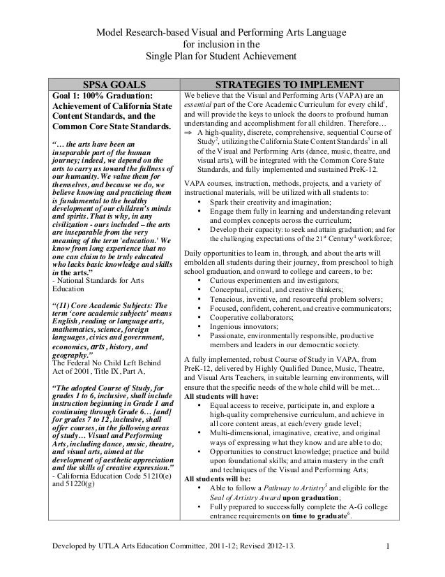 Model VAPA language SPSA revised