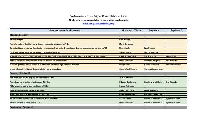 Videoconferencia - Ponencia Moderador Titular Suplente 1 Suplente 2 Monday, October 14 Identidad Digital Iván Mercado Tran...