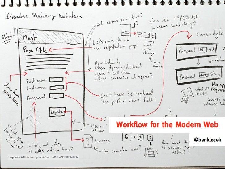 Modern Web Design & Development Workflow: Ben Klocek