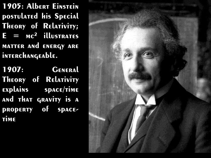 an introduction to albert einsteins theory of relativity Start studying albert einstein learn vocabulary, terms, and more with flashcards, games  einstein's special theory of relativity, published september 1905.