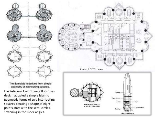 Astonishing Islamic House Plans Images - Ideas house design ...