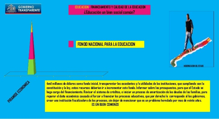 EDUCACION , FINANCIAMIENTO Y CALIDAD DE LA EDUCACION¿Educación un bien social común?<br />FONDO NACIONAL PARA LA EDUCACION...