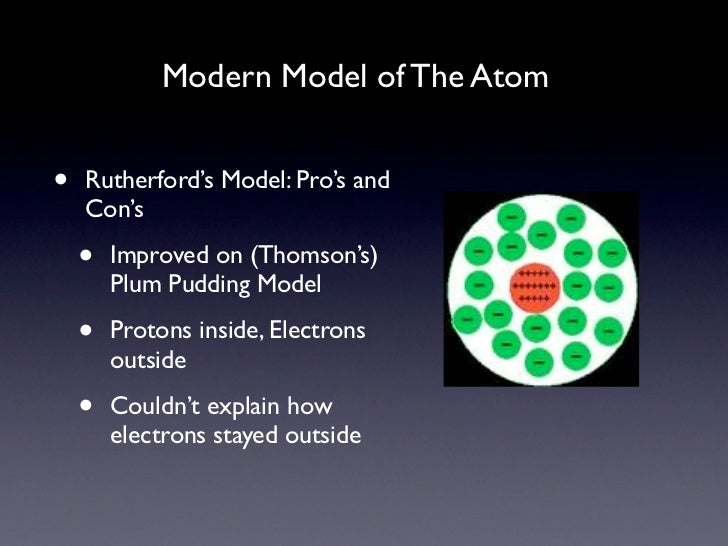 Modern Model of The Atom•   Rutherford's Model: Pro's and    Con's    •   Improved on (Thomson's)        Plum Pudding Mode...
