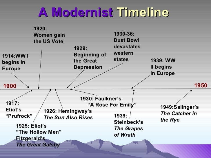 an introduction to the period of modernism The birth of modernism and modern art can be traced back to the industrial revolution, a period that lasted from the 18th to the 19th century, in which rapid changes.