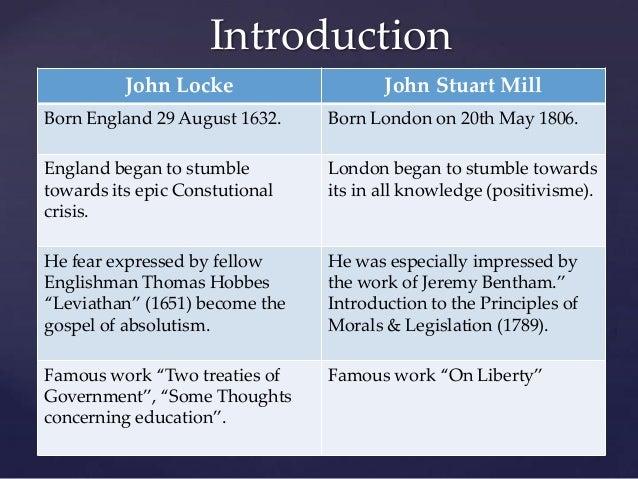 John Locke and Thomas Hobbes