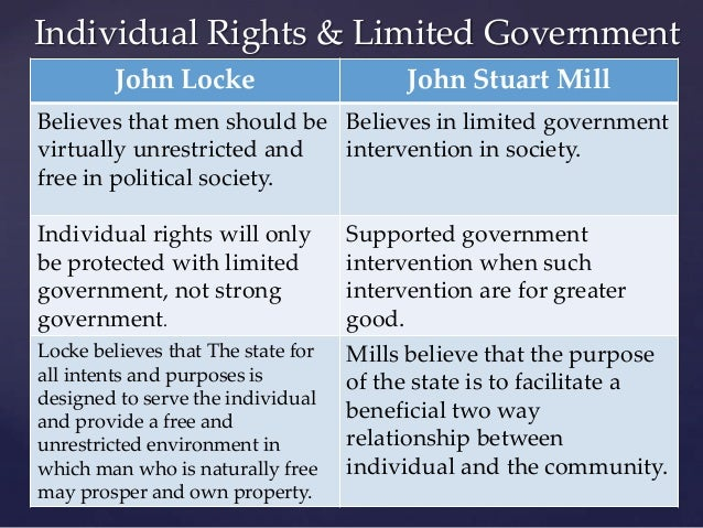 "a comparison of the opinions of thomas hobbes john lock and john stuart mill And similarities between thomas hobbes, and john locke political philosophy and john stuart john stuart mill questioned ""the extent to which a."