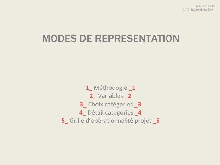 MODES DE REPRESENTATION 1_  Méthodogie  _1 2_  Variables  _2 3_  Choix catégories  _3 4_  Détail catégories  _4 5_  Grille...