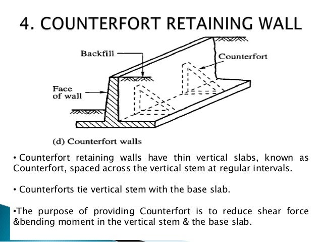Buttress Wall Design Example : Modes of failure of retaining walls