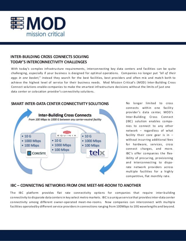 INTER-BUILDING CROSS CONNECTS SOLVINGTODAY'S INTERCONNECTIVITY CHALLENGESIBC – CONNECTING NETWORKS FROM ONE MEET-ME-ROOM T...