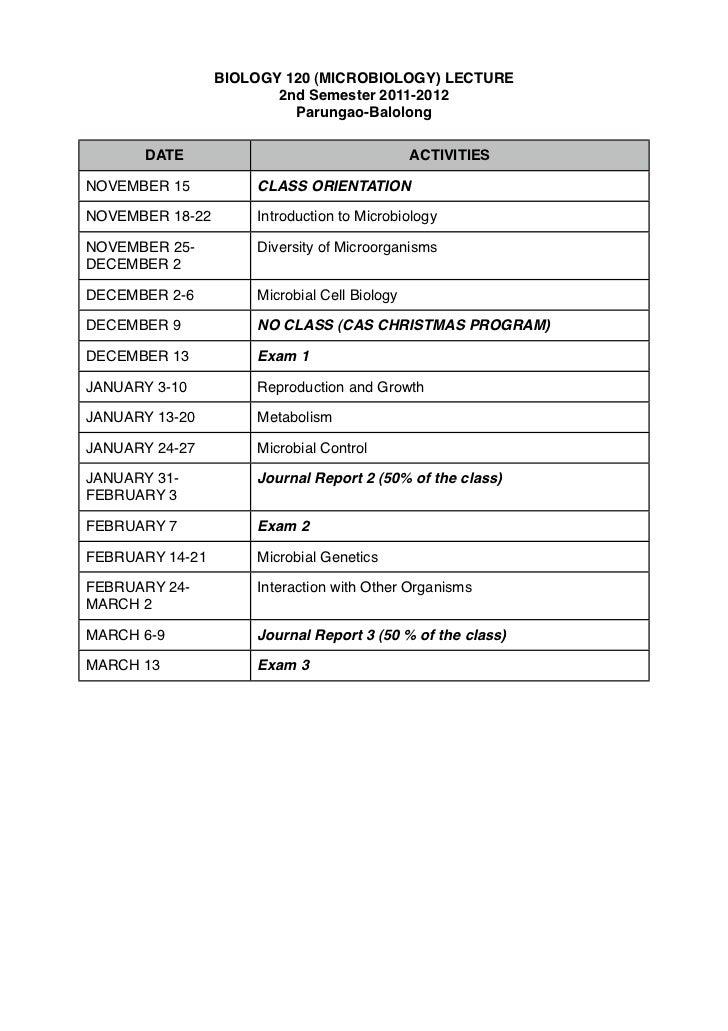 BIOLOGY 120 (MICROBIOLOGY) LECTURE                        2nd Semester 2011-2012                          Parungao-Balolon...