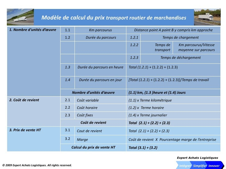 Intégrer   Simplifier  Innover<br />Expert Achats Logistiques<br />© 2009 Expert Achats Logistiques. All rights reserve...