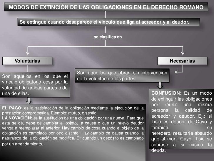 extincion de las obligacion: