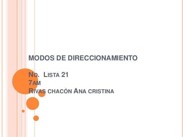 MODOS DE DIRECCIONAMIENTO  NO. LISTA 21  7AM  RIVAS CHACÓN ANA CRISTINA