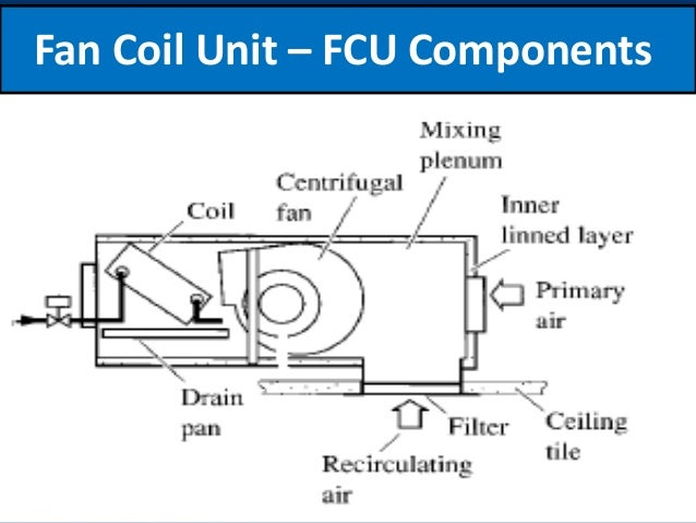 High Efficiency Furnace Schematic also Delorean Wiring Diagram furthermore Intertherm Model M1mb Furnace Wiring Diagram in addition Outside Ac Unit Diagram additionally 370808396928. on tempstar wiring diagram for
