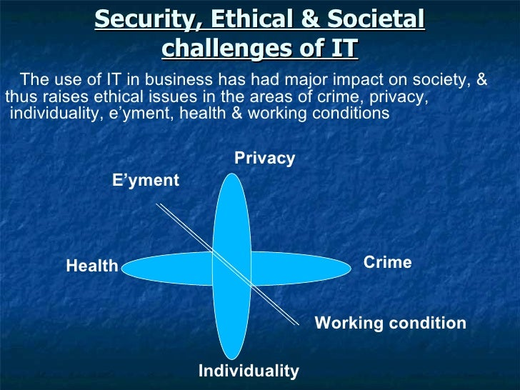 Security, Ethical & Societal challenges of IT The use of IT in business has had major impact on society, & thus raises eth...