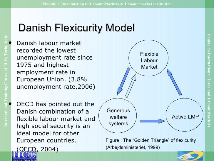 the concept of labour market pdf free