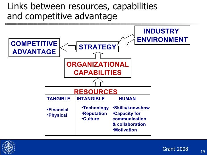 key success factors accor In the industry, and location environmental and temporal factors munro and wheeler (1980) applied the concept of critical success fac- tors in their research on the managerial needs for information accord- ing to them, the concept of critical success factors may be successfully employed to direct a company's effort towards.