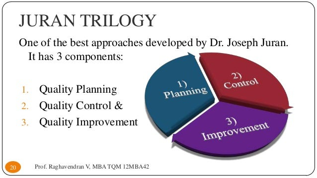 juran quality trilogy case study Total quality management: key concepts and case studies provides the full range of management principles and practices that govern the quality function the book covers the fundamentals and background needed, as well as industry case studies and comprehensive topic coverage, making it an invaluable reference to both the novice and the more experienced individual.