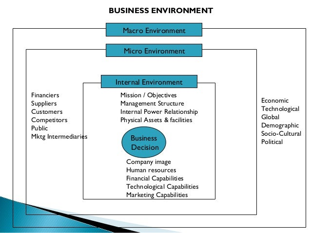 internal environment of business An organization's internal environment is composed of the elements within the organization, including current employees, management, and especially corporate culture, which defines employee behavior although some elements affect the organization as a whole, others affect only the manager.