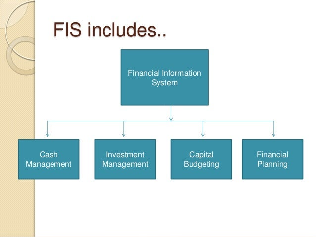 financial inclusion the scope and