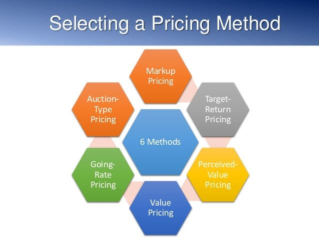 pricing process With an understanding that marketers must consider many factors (see the pricing decisions tutorial) when setting price, we now turn to the process by which price is set we present this as a five-step approach.