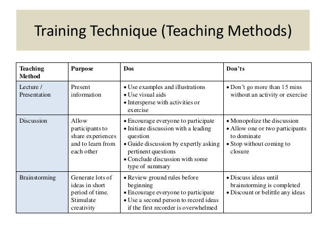 Module 2a lesson plan basic instructional skills for Training module template