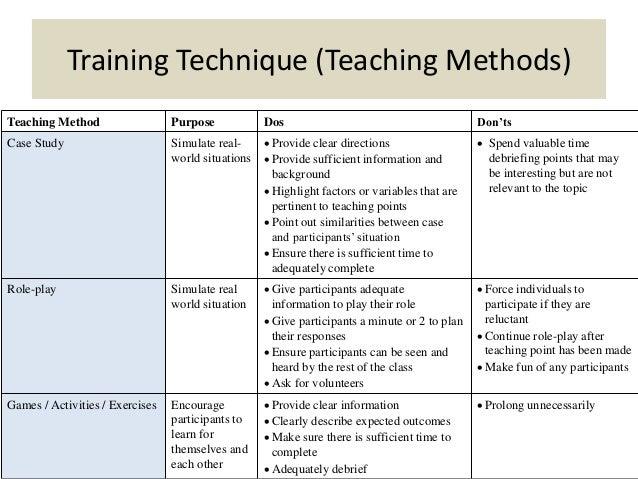teacher lesson plan template