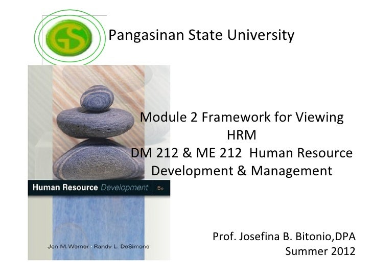 Module 2 Framework for Viewing HRM