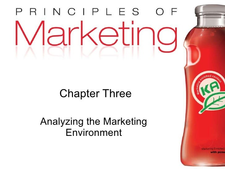 Chapter Three Analyzing the Marketing Environment