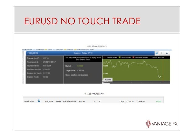 Forex Strategies that Help to Increase Your Income