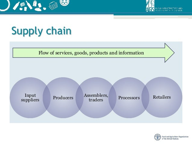 Glossary of Transportation Logistics Supply Chain and
