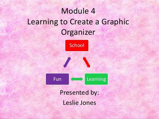 Module 4 -Graphic Organizers