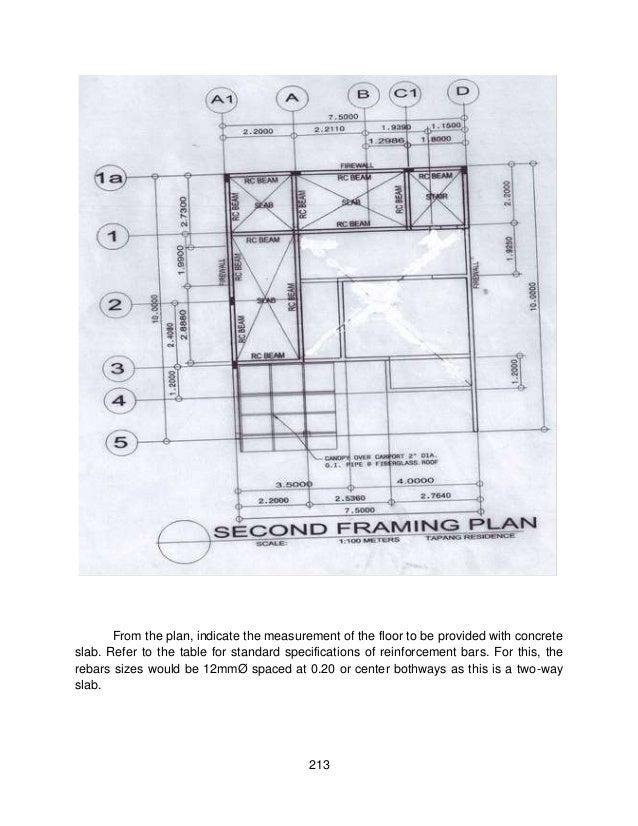 Module 4 2 Structural Layout amp Details